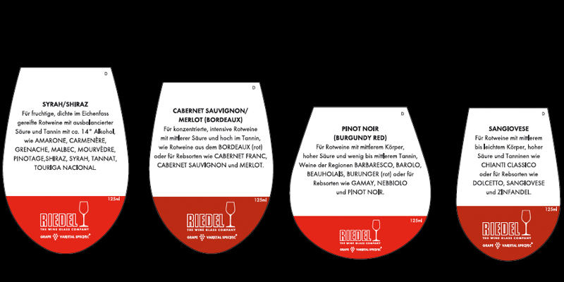riedel-rotwein-uebersicht-glaeser-weine