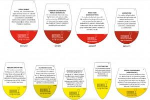 riedel-weinglas-rotwein-weisswein-sortiment-unterschiedlicher-wein-bleywaren