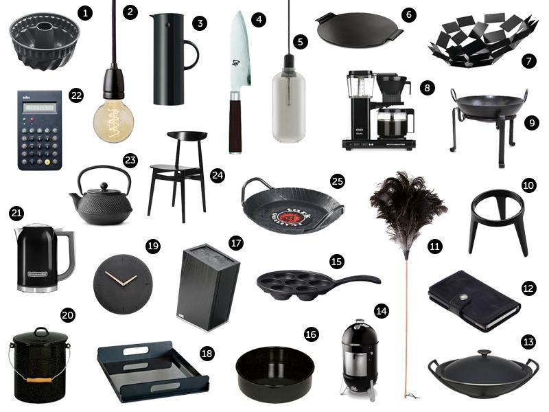 schwarze-kuechenhelfer-accessoires-onlineshop-bleywaren-zahlen